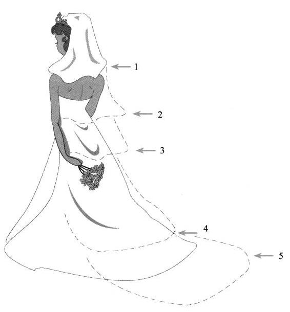 怎样选择新娘头纱